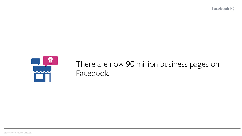 How to create a Facebook Business Page — number of businesses