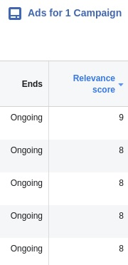 Facebook ads relevance score — example