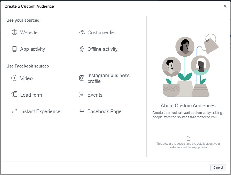 Facebook Lookalike Audiences — available sources
