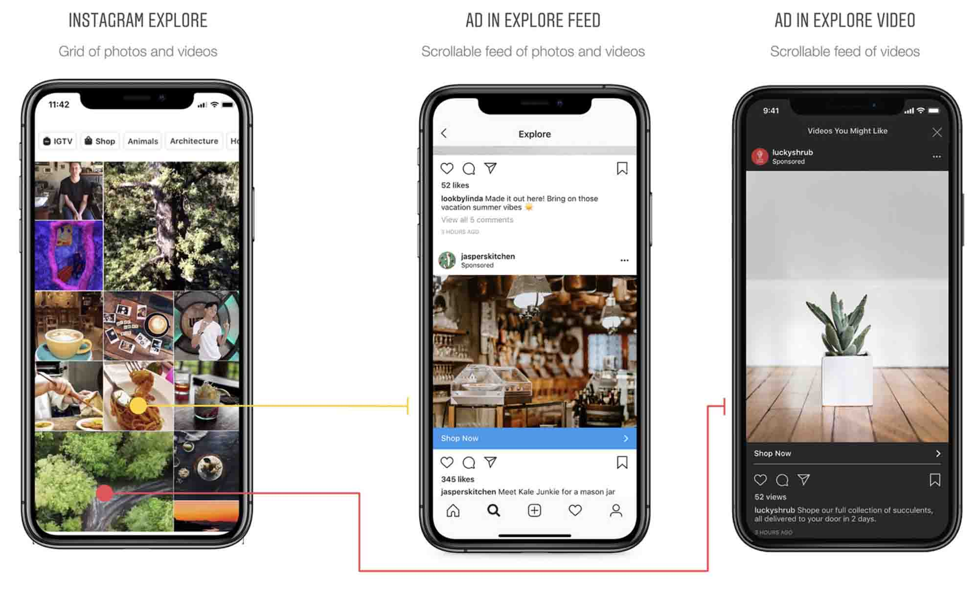 Types of Instagram ads — Explore ads